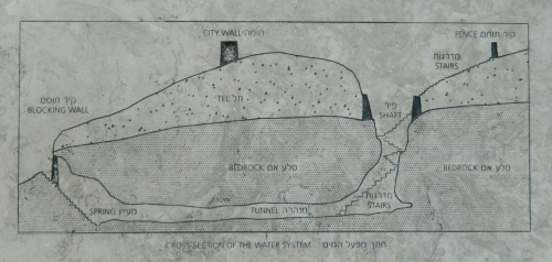 A stone etching cross-section of the water system tunnel